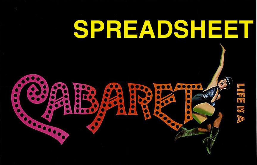 De Theaterkamer Cabaretgroep speelt 'Spreadsheet'